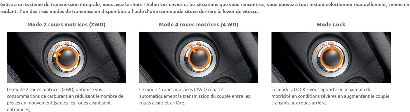citroen c4 aircross transmission